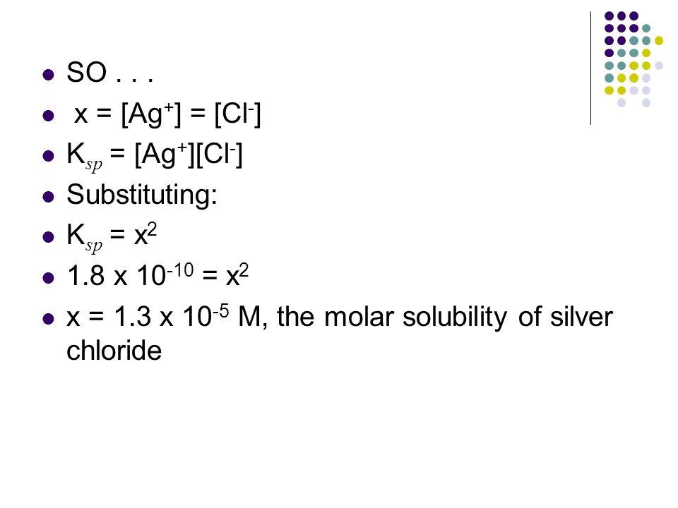 SO . x = [Ag+] = [Cl-] Ksp = [Ag+][Cl-] Substituting: Ksp = x2.